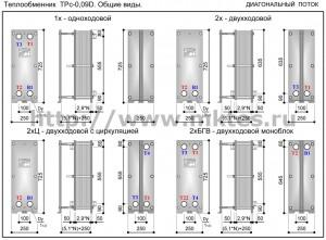 Теплообменник пластинчатый ТРс-0,09-D