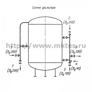Фильтр осветлительный двухкамерный диаметром 3400 мм