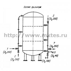 Фильтр осветлительный трехкамерный диаметром 3400 мм