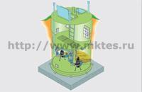 Канализование хозяйственно-бытовых и промышленных сточных вод