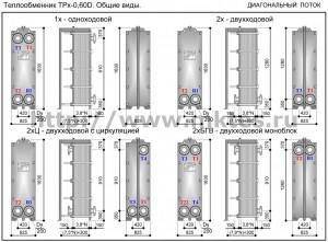 Теплообменник пластинчатый ТРx-0,60D