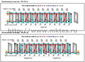 Теплообменник пластинчатый ТРс-D-1х, 2х