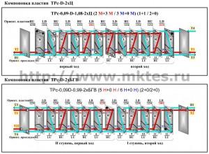 Теплообменник пластинчатый ТРс-D-2хЦ, 2хБГВ